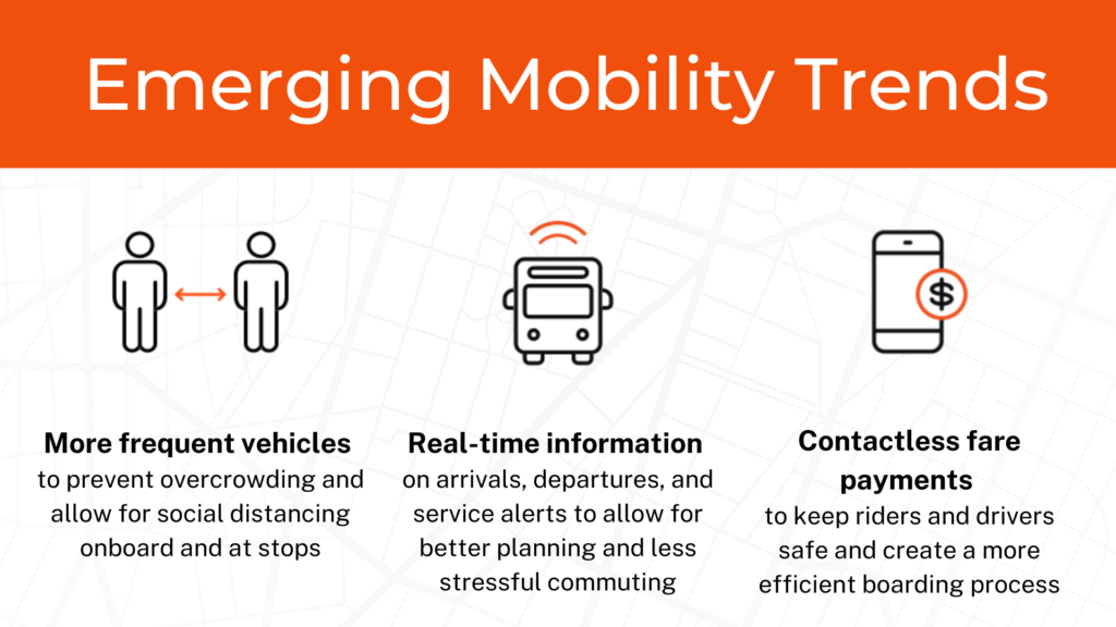 emerging mobility trends